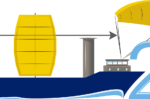 WiSP2 project launched to further improve performance predications, rules and regulations for wind propulsion on commercial ships